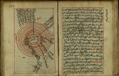 Doppelseite aus einem Exemplar des ǧāvedān-nāme (Anm.: Der Standort des Exemplars ist dem Verfasser unbekannt, für Hinweise bin ich dankbar)